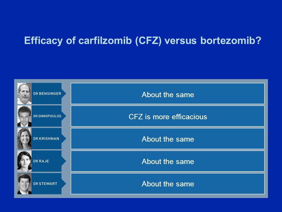 Efficacy of carfilzomib (CFZ) versus bortezomib.