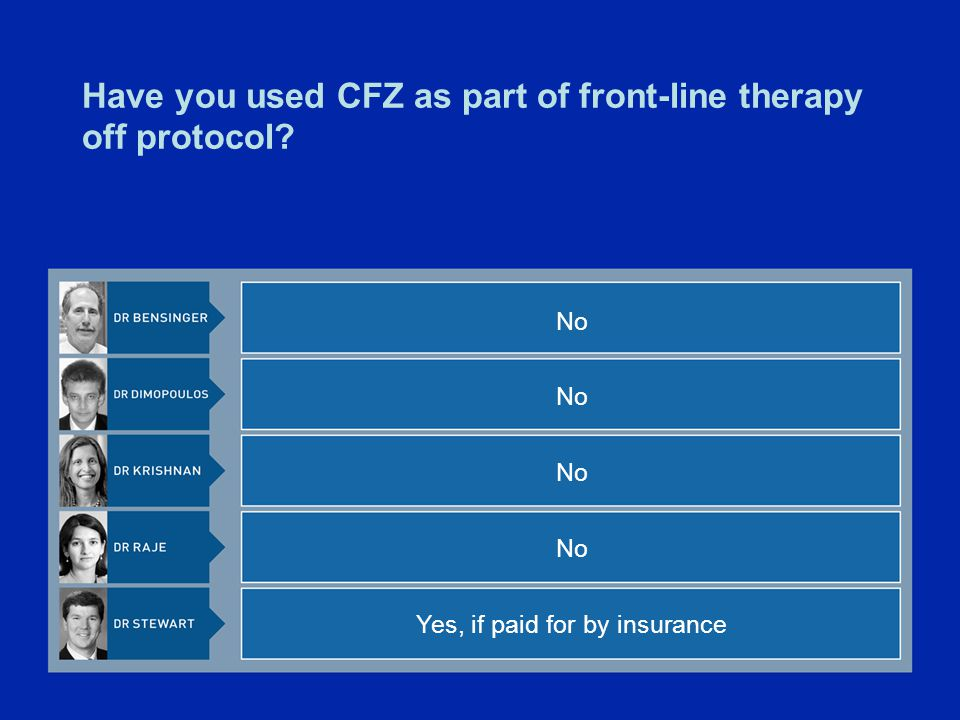 Have you used CFZ as part of front-line therapy off protocol? No Yes, if paid for by insurance