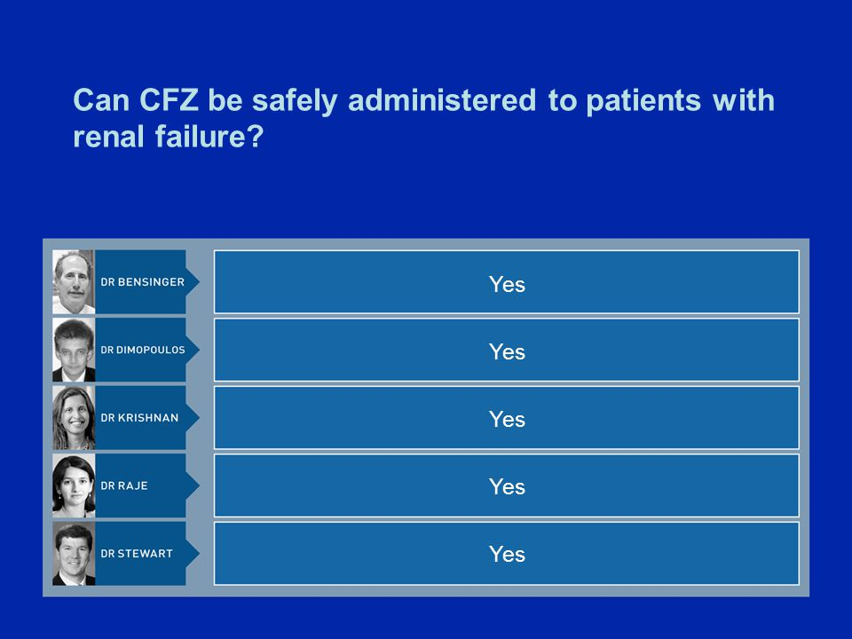 Can CFZ be safely administered to patients with renal failure? Yes