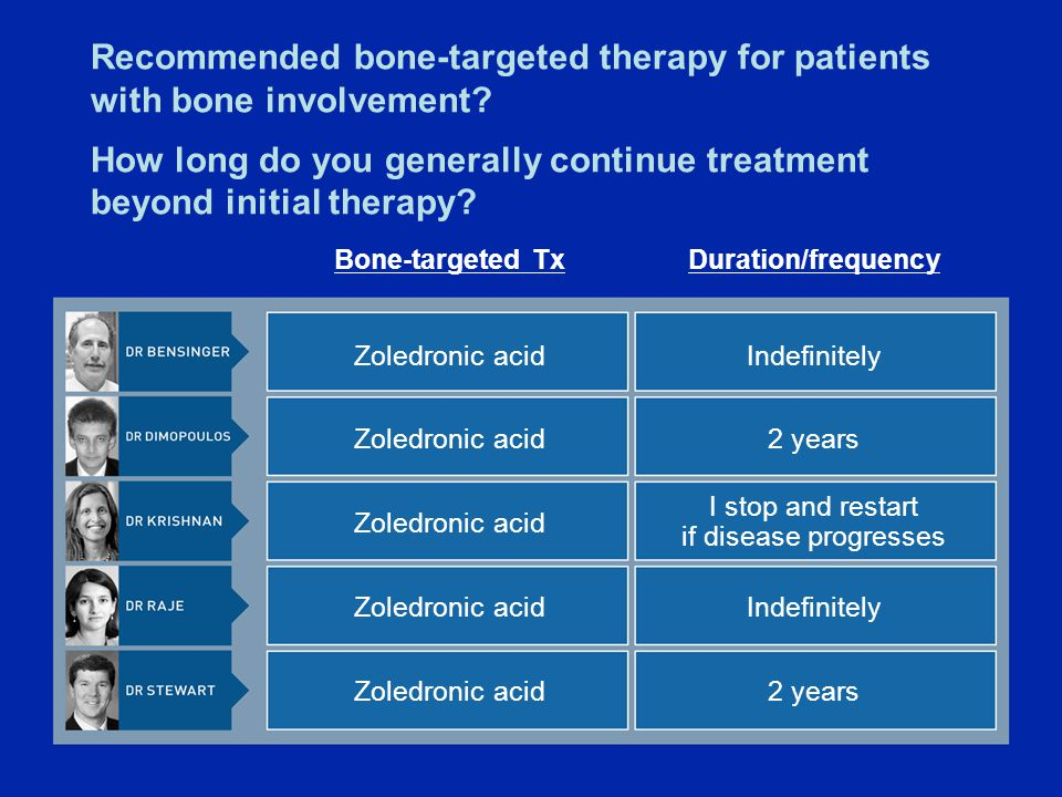 Recommended bone-targeted therapy for patients with bone involvement.