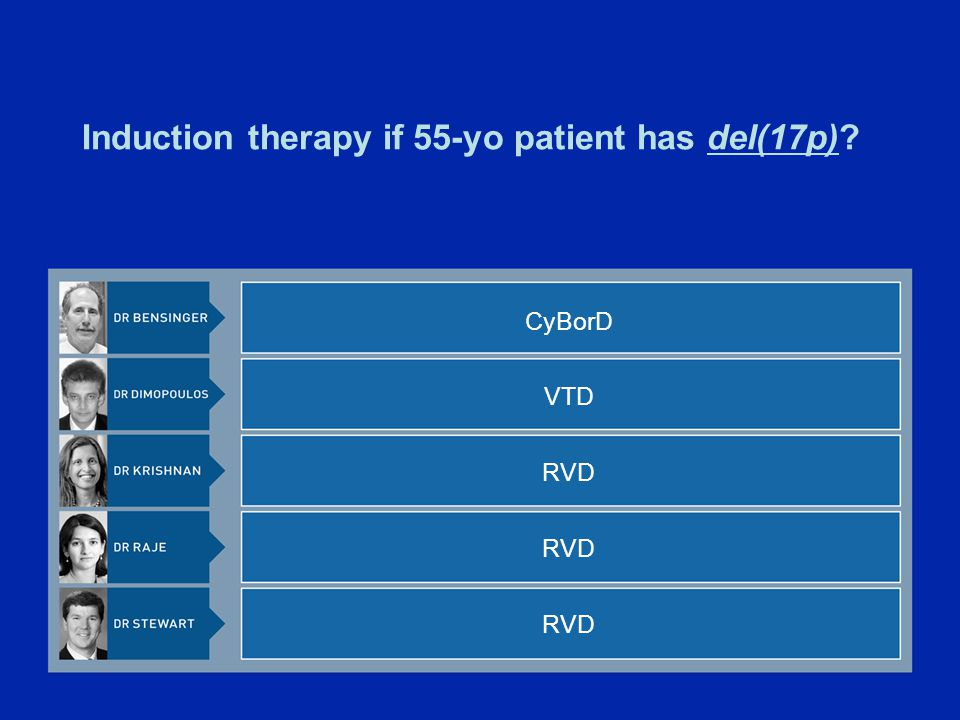 Induction therapy if 55-yo patient has del(17p)? CyBorD VTD RVD