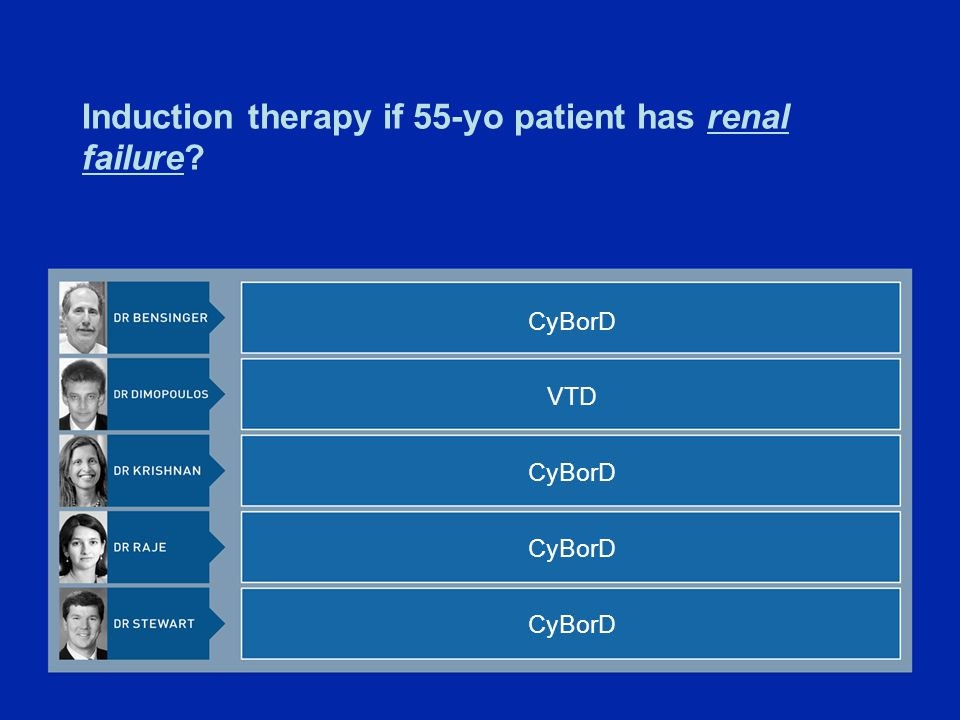 Induction therapy if 55-yo patient has renal failure? CyBorD VTD CyBorD