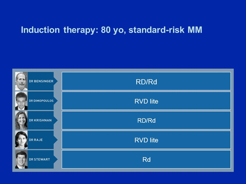 Induction therapy: 80 yo, standard-risk MM RD/Rd RVD lite RD/Rd RVD lite Rd