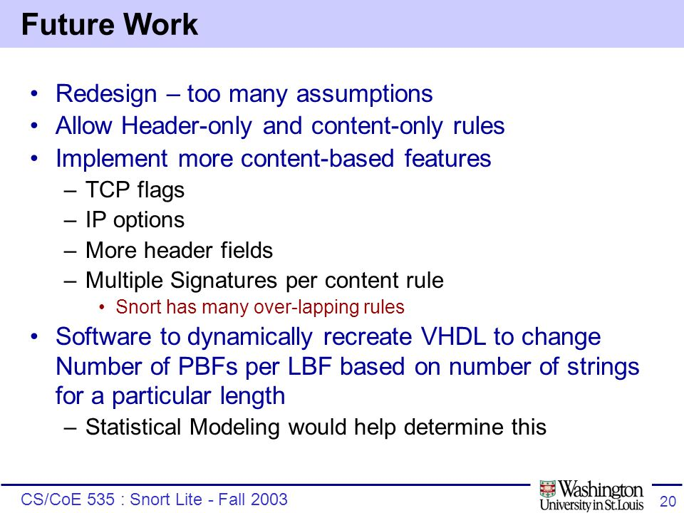 CS/CoE 535 : Snort Lite - Fall 2003 20 Future Work Redesign – too many assumptions Allow Header-only and content-only rules Implement more content-based features –TCP flags –IP options –More header fields –Multiple Signatures per content rule Snort has many over-lapping rules Software to dynamically recreate VHDL to change Number of PBFs per LBF based on number of strings for a particular length –Statistical Modeling would help determine this