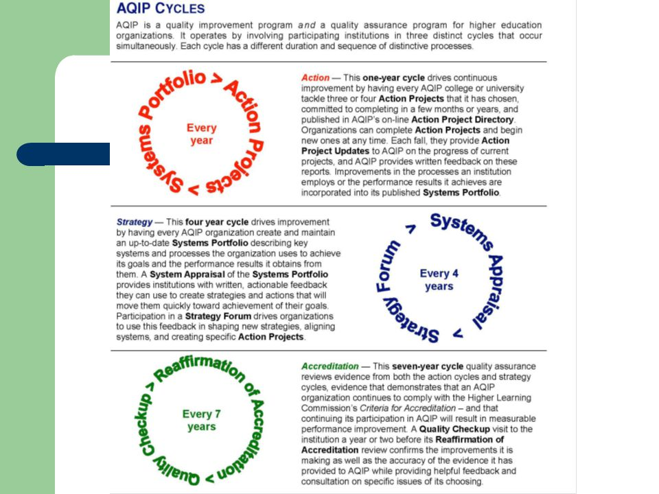 Key Components of AQIP Strategy Forum A supportive, facilitated peer review process to help an organization select, critically examine, and commit to a set of Strategies and Action Projects that will drive quality improvement.