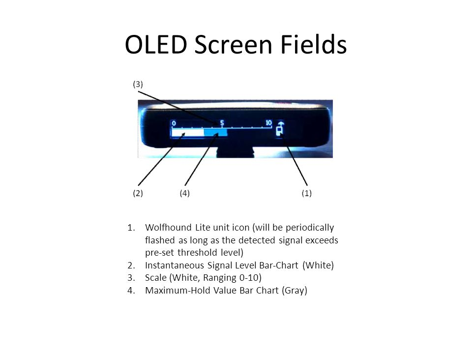 OLED Screen Fields 1.Wolfhound Lite unit icon (will be periodically flashed as long as the detected signal exceeds pre-set threshold level) 2.Instantaneous Signal Level Bar-Chart (White) 3.Scale (White, Ranging 0-10) 4.Maximum-Hold Value Bar Chart (Gray)