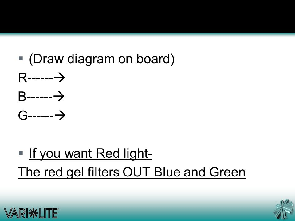  (Draw diagram on board) R------  B------  G------   If you want Red light- The red gel filters OUT Blue and Green
