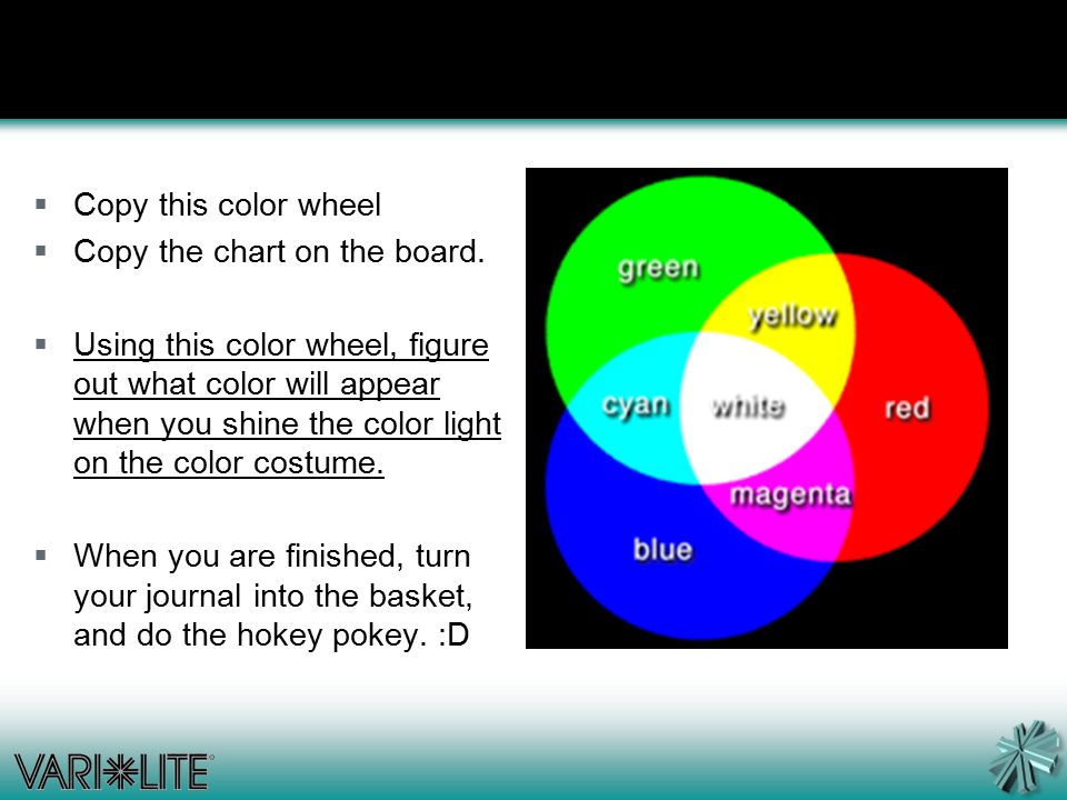  Copy this color wheel  Copy the chart on the board.