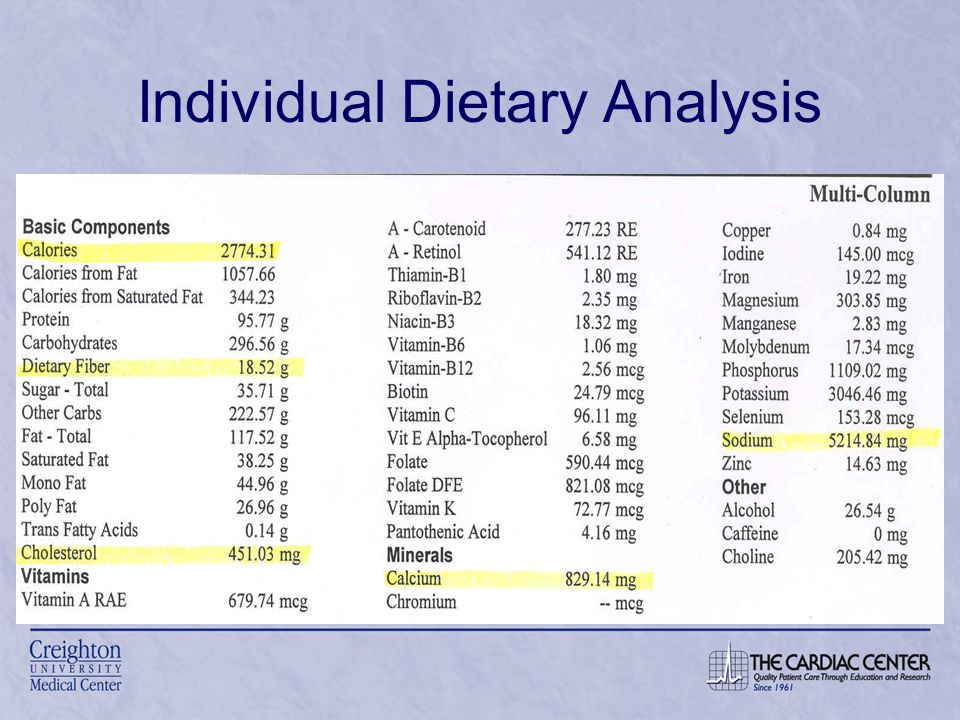 Individual Dietary Analysis