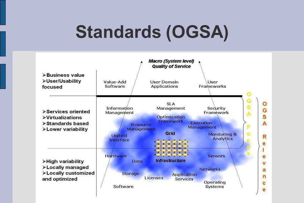 Standards (OGSA)