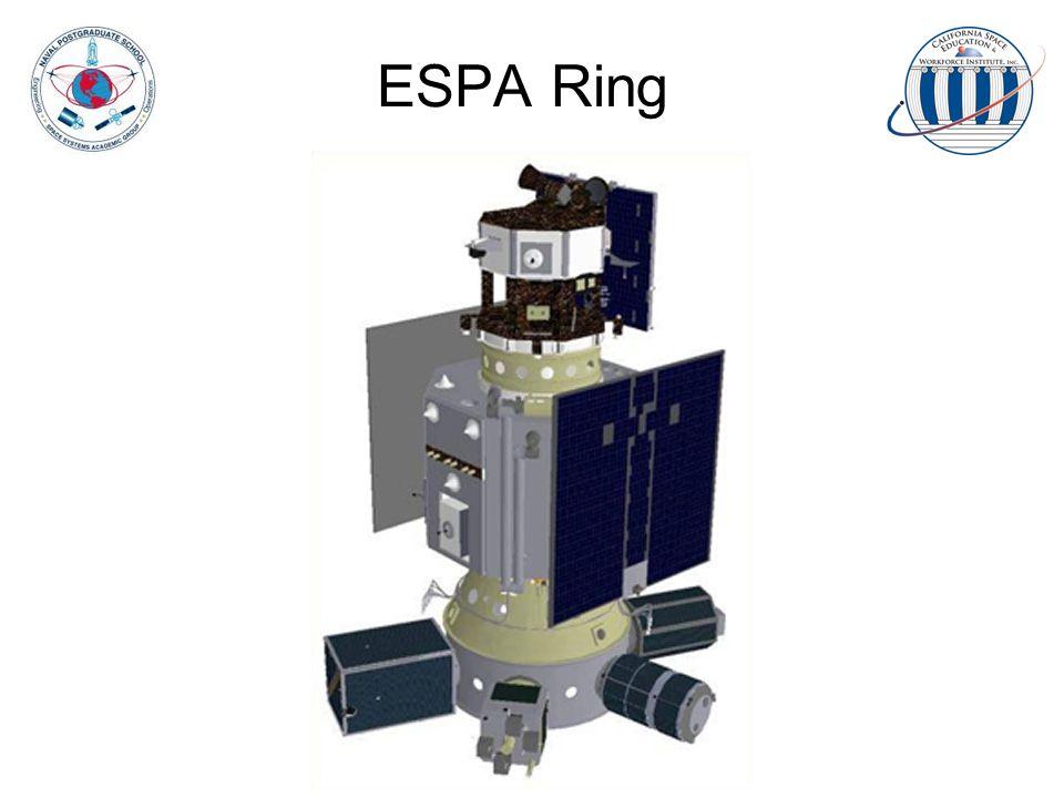 ESPA Ring
