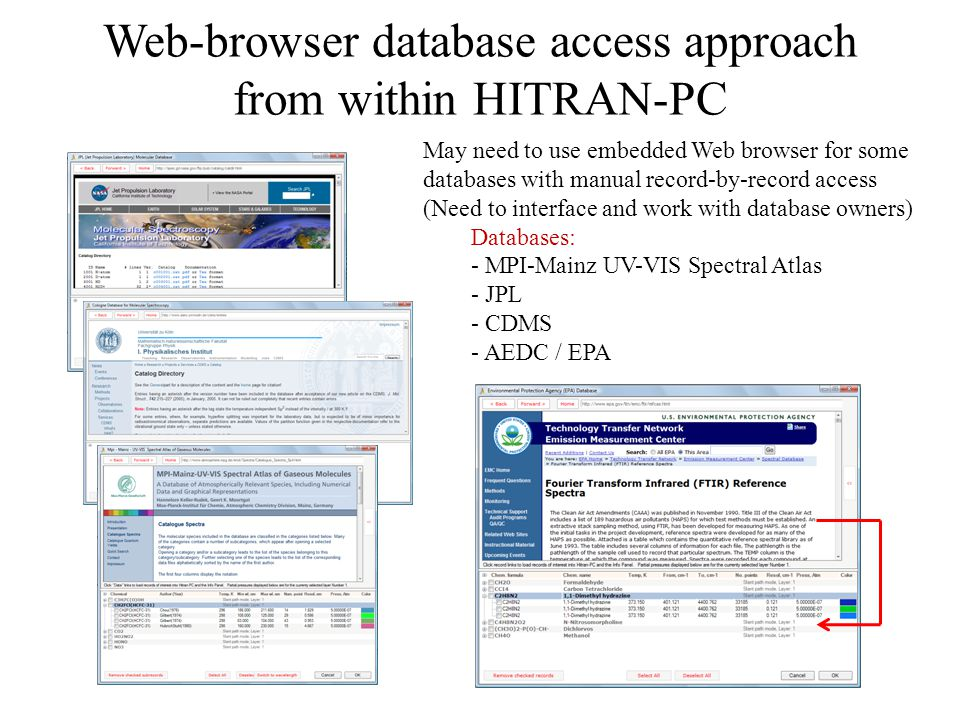Web-browser database access approach from within HITRAN-PC May need to use embedded Web browser for some databases with manual record-by-record access
