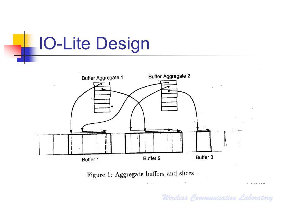 IO-Lite Design