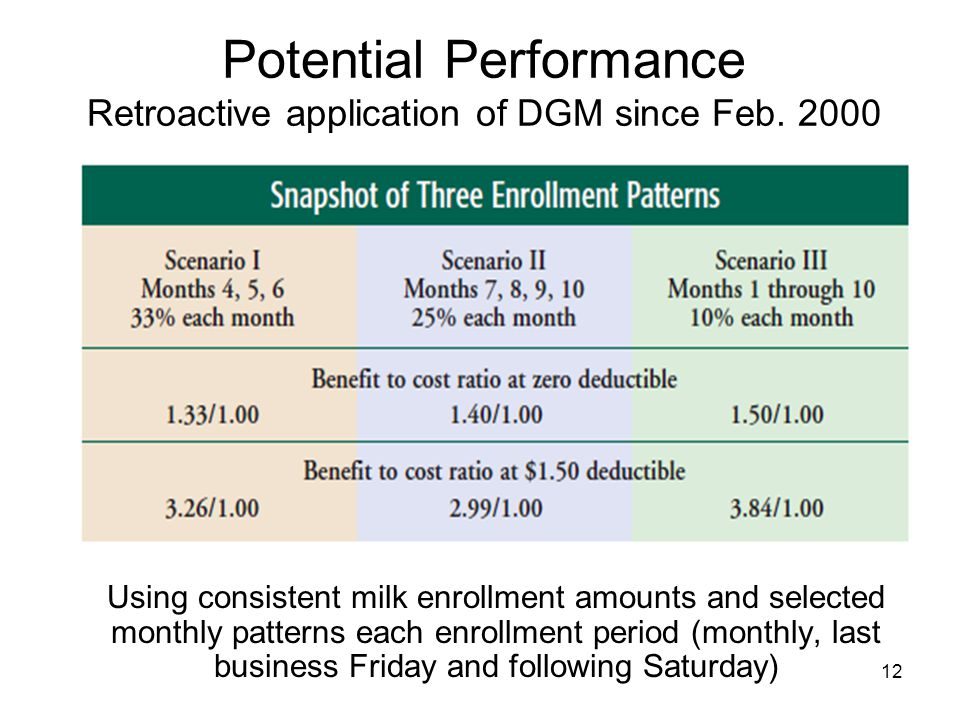 12 Potential Performance Retroactive application of DGM since Feb. 2000 Using consistent milk enrollment amounts and selected monthly patterns each en