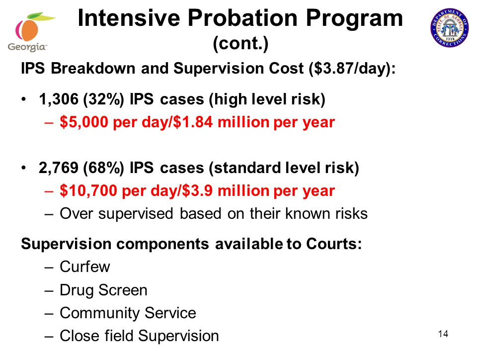 IPS Breakdown and Supervision Cost ($3.87/day): 1,306 (32%) IPS cases (high level risk) –$5,000 per day/$1.84 million per year 2,769 (68%) IPS cases (