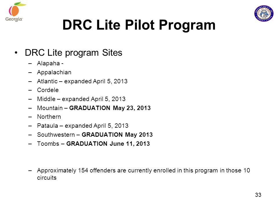 DRC Lite Pilot Program DRC Lite program Sites –Alapaha - –Appalachian –Atlantic – expanded April 5, 2013 –Cordele –Middle – expanded April 5, 2013 –Mo