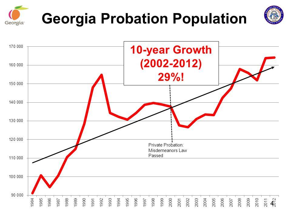 4 10-year Growth (2002-2012) 29%! 4