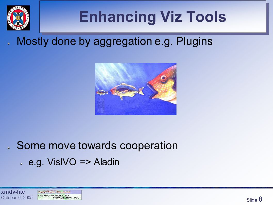xmdv-lite October 6, 2005 Slide 7 Interop with other Tools PLASTIC – a specification to allow visualization tools to talk to each other Contributing software: Aladin, Topcat, VisIVO, ACR....