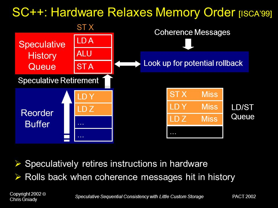 PACT 2002 Copyright 2002  Chris Gniady Speculative Sequential Consistency with Little Custom Storage Conclusions Previously showed [ISCA'99]:  Speculative SC achieves RC's performance This talk:  Proposed SC++Lite  Allocates history in memory hierarchy  Enhances scalability across apps & systems Result  Speculative SC (almost) for Free!