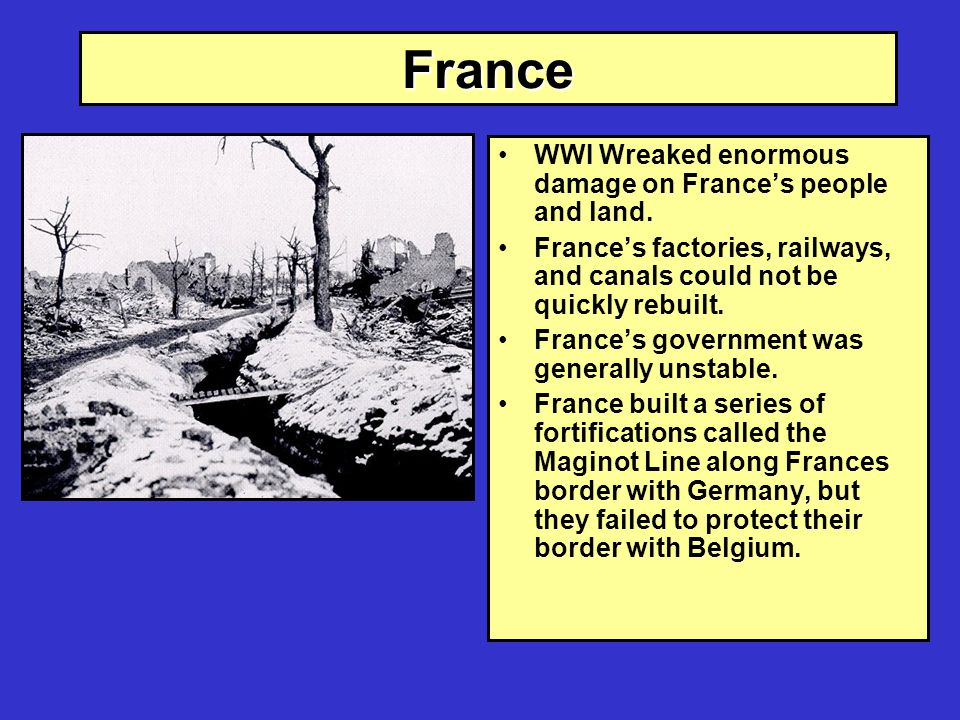 France WWI Wreaked enormous damage on France's people and land.