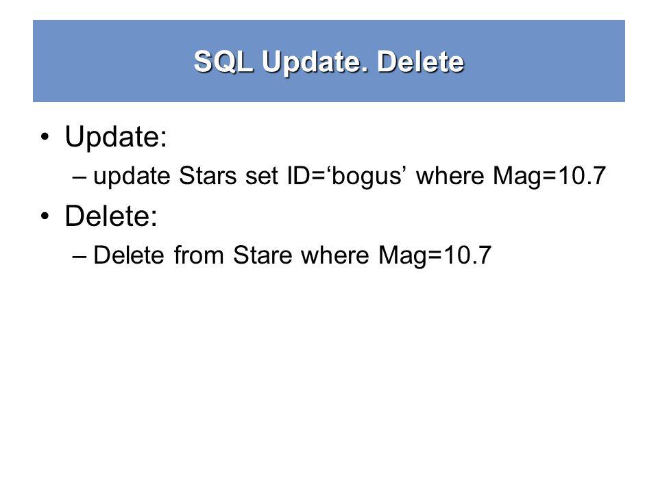 SQL Update.