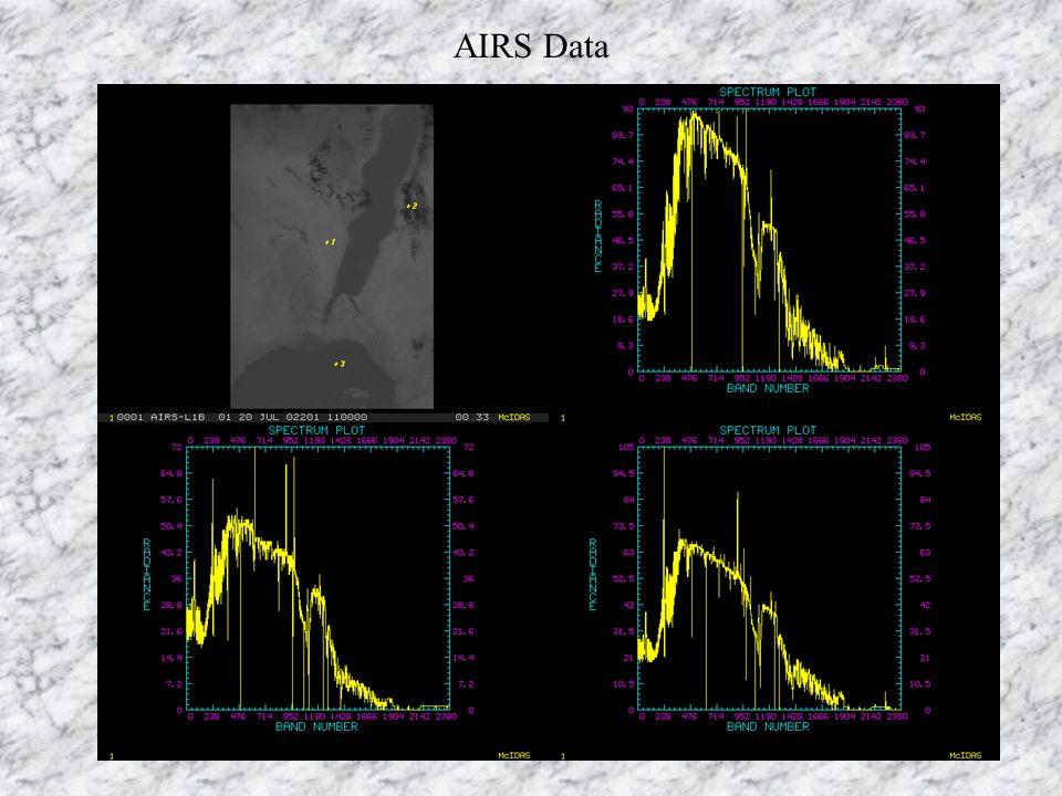 AIRS Data