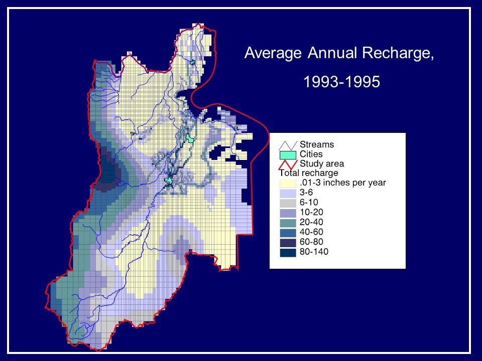 Recha rge Estima te Average Annual Recharge, 1993-1995