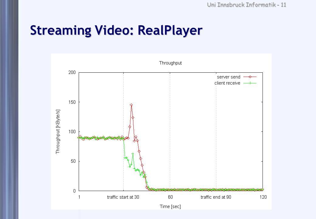 Uni Innsbruck Informatik - 11 Streaming Video: RealPlayer