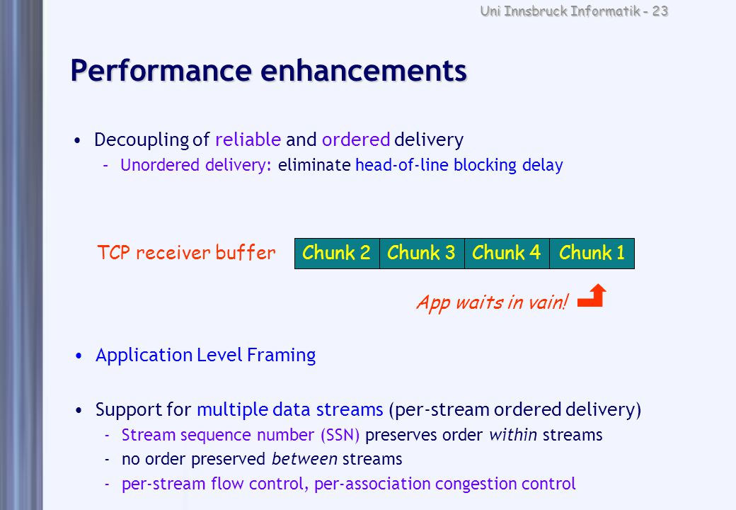 Uni Innsbruck Informatik - 23 Performance enhancements Decoupling of reliable and ordered delivery –Unordered delivery: eliminate head-of-line blocking delay Chunk 2Chunk 3Chunk 4Chunk 1 TCP receiver buffer App waits in vain.