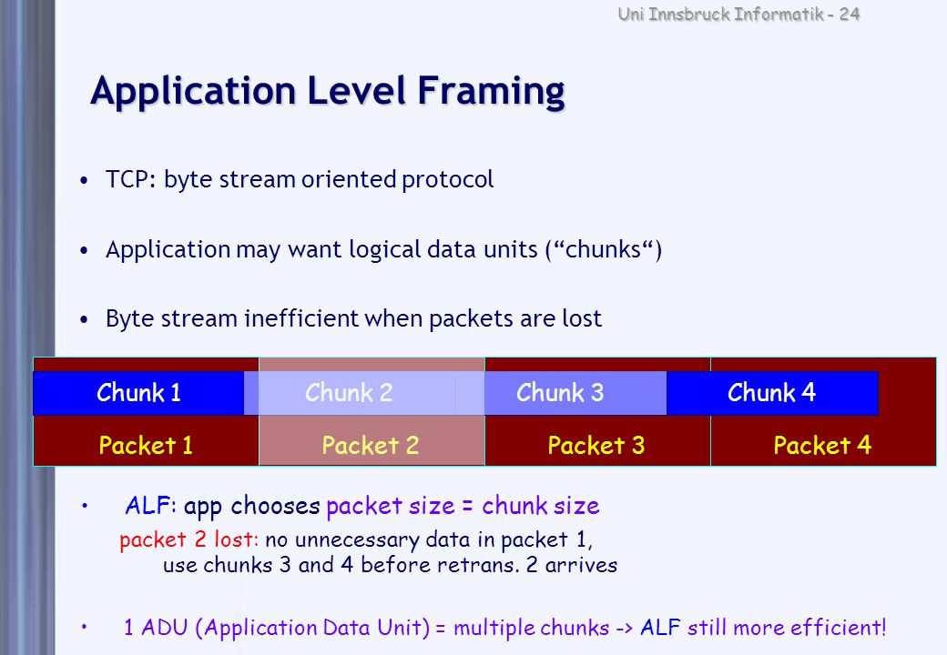 Uni Innsbruck Informatik - 24 Packet 2Packet 3Packet 4Packet 1 Application Level Framing TCP: byte stream oriented protocol Application may want logical data units ( chunks ) Byte stream inefficient when packets are lost Chunk 1Chunk 2Chunk 3Chunk 4 ALF: app chooses packet size = chunk size packet 2 lost: no unnecessary data in packet 1, use chunks 3 and 4 before retrans.