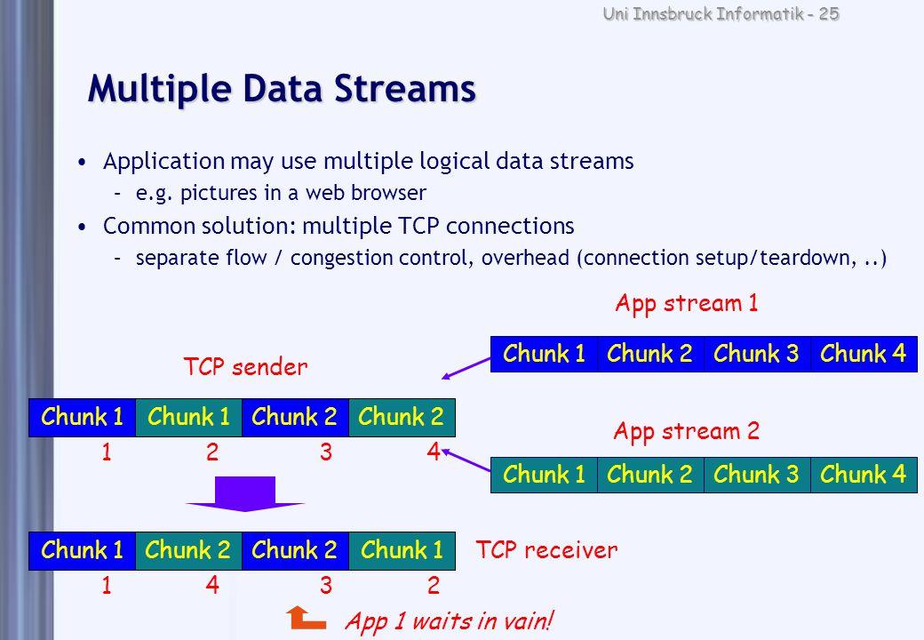 Uni Innsbruck Informatik - 25 Multiple Data Streams Application may use multiple logical data streams –e.g.