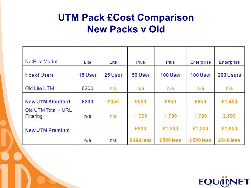 UTM Pack £Cost Comparison New Packs v Old NetPilot Model Lite Plus Enterprise Nos of Users15 User25 User50 User100 User 200 Users Old Lite UTM£200n/a