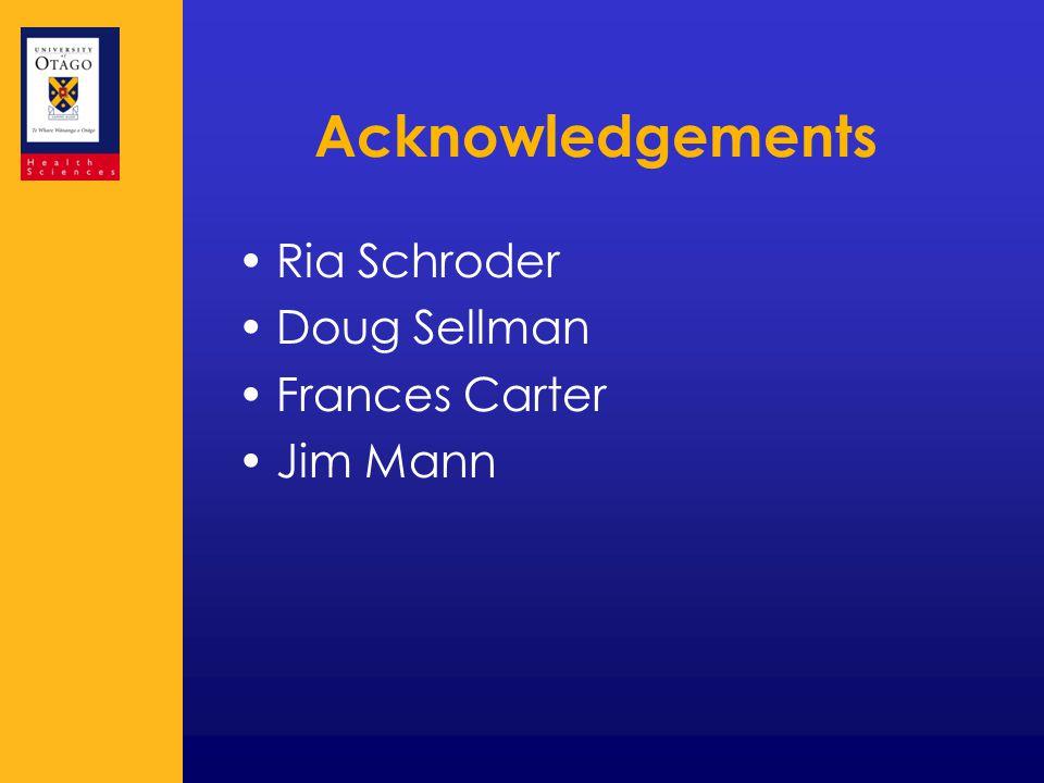 Acknowledgements Ria Schroder Doug Sellman Frances Carter Jim Mann