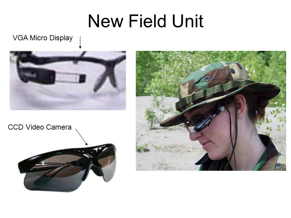 VGA Micro Display New Field Unit CCD Video Camera