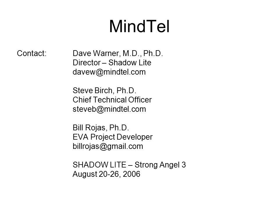 MindTel Contact: Dave Warner, M.D., Ph.D.