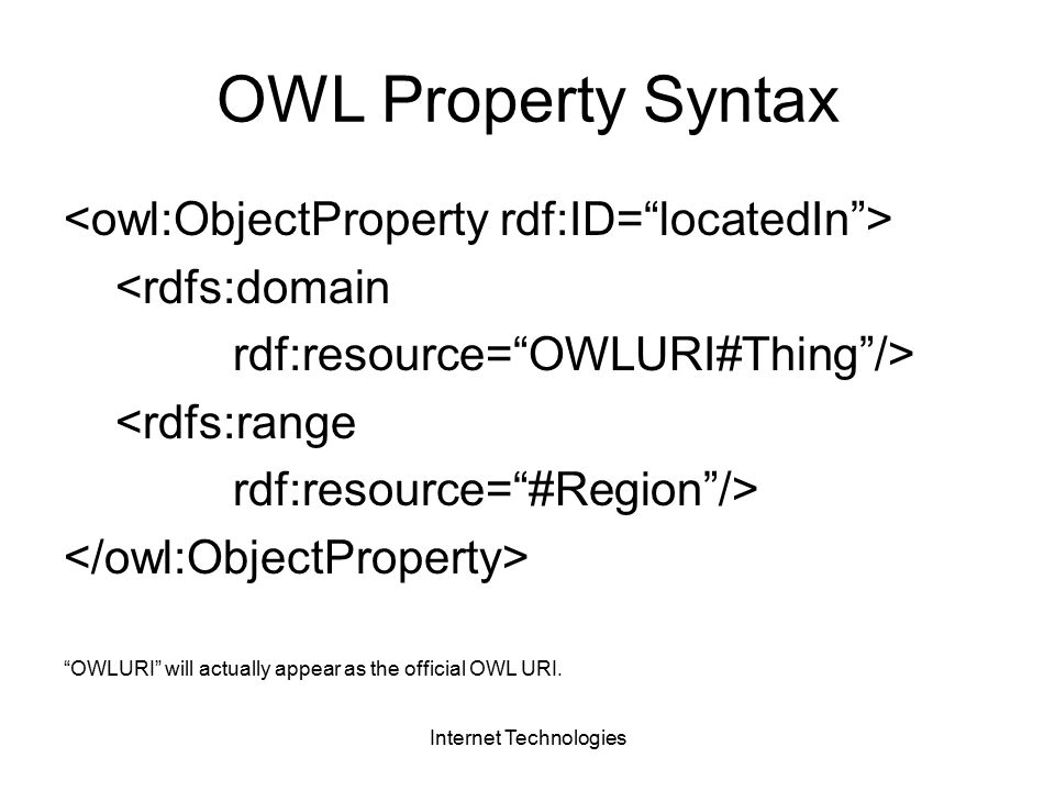 Internet Technologies OWL Property Syntax <rdfs:domain rdf:resource= OWLURI#Thing /> <rdfs:range rdf:resource= #Region /> OWLURI will actually appear as the official OWL URI.