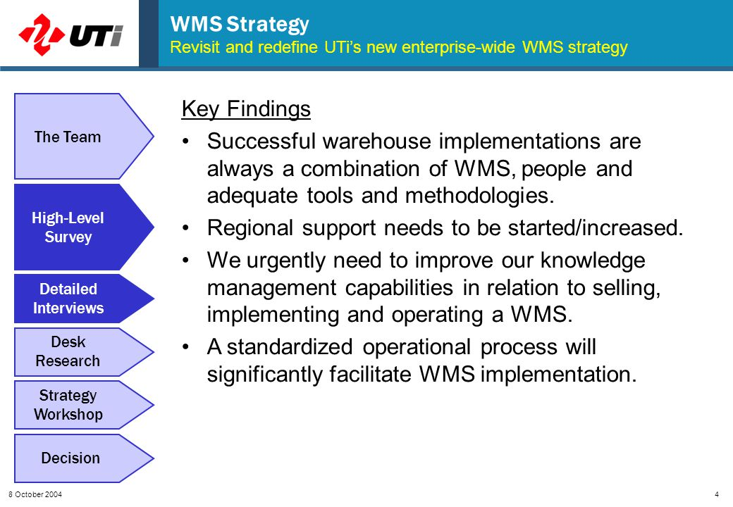 8 October 20044 WMS Strategy Revisit and redefine UTi's new enterprise-wide WMS strategy High-Level Survey Detailed Interviews Desk Research Strategy Workshop Decision The Team Key Findings Successful warehouse implementations are always a combination of WMS, people and adequate tools and methodologies.