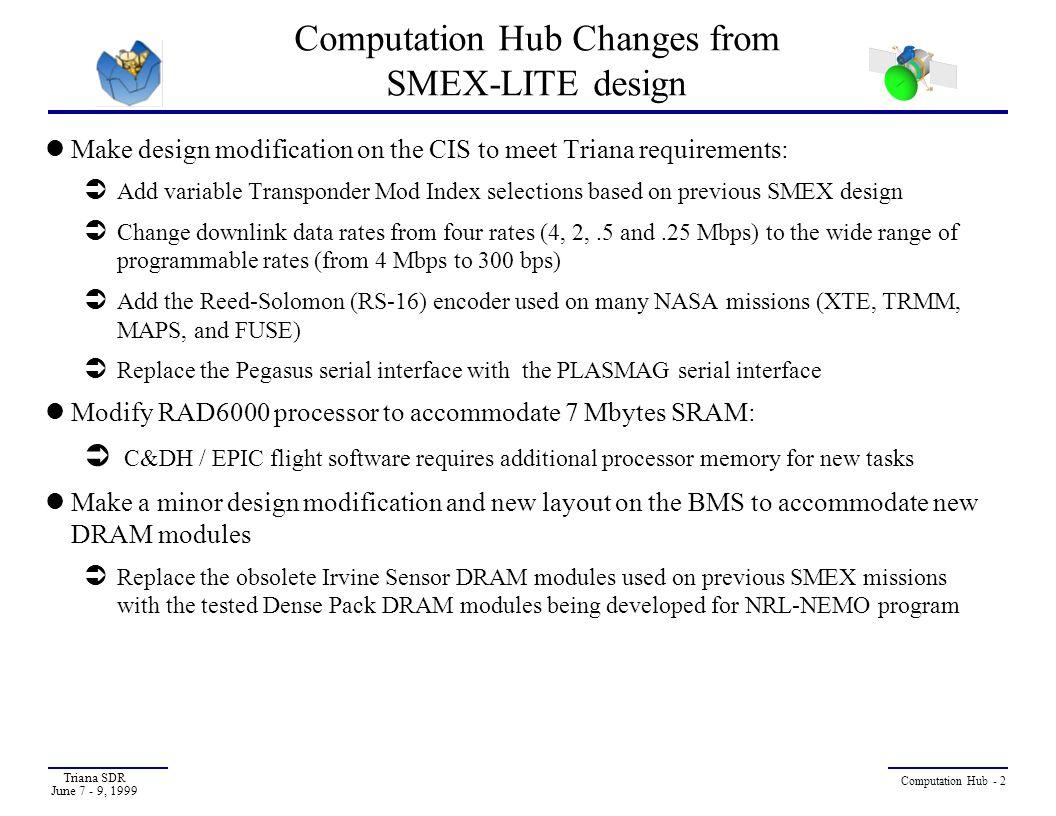 Triana SDR June 7 - 9, 1999 Computation Hub - 23 MEMORY & 1553 SUMMIT CARD Side A Side B