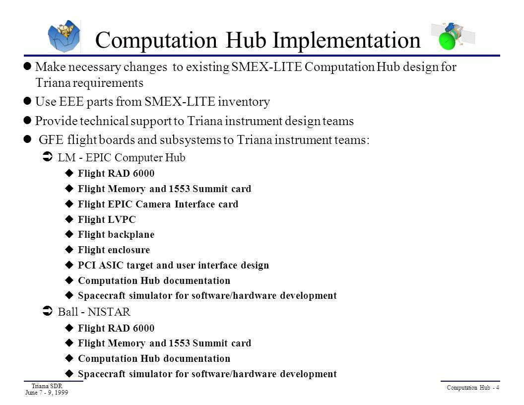 Triana SDR June 7 - 9, 1999 Computation Hub - 25 TRIANA COMPUTATION HUB TOP LEVEL BLOCK 6/6/96 SUROM OSC Main Memory RAD6000 Local I/O Interfaces RS232 Hardware Test IF Timer/Time-Out Intr/Discretes PCI Local Bus High Speed Serial IF JTAG 320 Mbytes DRAM 1 Mbytes EEPROM 1553B +5V & 3.3V ONLY SMEX Designs ( three cards) Lockheed Martin Design ( one card) EEPROM TRIANA PROCESSOR Downlink I/F Uplink I/F HW CMD UAR T 1553 B 1553 A 1553b BUS Communication I/F card Memory & 1553 Sum card Uplink Downlink MET UARTS LVPC To PLASMAG UAR T