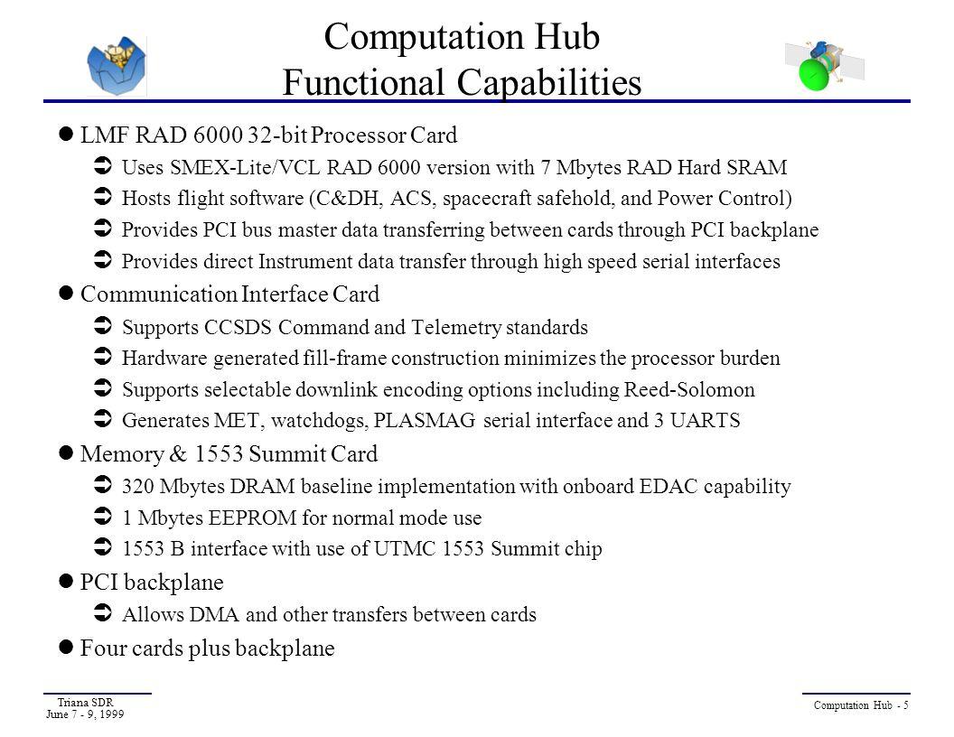 Triana SDR June 7 - 9, 1999 Computation Hub - 16 TRIANA COMPUTATION HUB TOP LEVEL BLOCK 6/6/96 SUROM OSC Main Memory RAD6000 Local I/O Interfaces UART-RS422 Hardware Test IF Timer/Time-Out Intr/Discretes PCI Local Bus High Speed Serial IF JTAG Uplink Downlink MET UARTS 320 Mbytes DRAM 1 Mbytes EEPROM 1553B +5V & 3.3V ONLY SMEX Designs ( three cards) Lockheed Martin Design ( one card) EEPROM TRIANA PROCESSOR Downlink I/F Uplink I/F HW CMD To PLASMAG UART 1553 B 1553 A 1553b BUS Memory & 1553 Sum card Communication I/F card LVPC EPIC computer UART