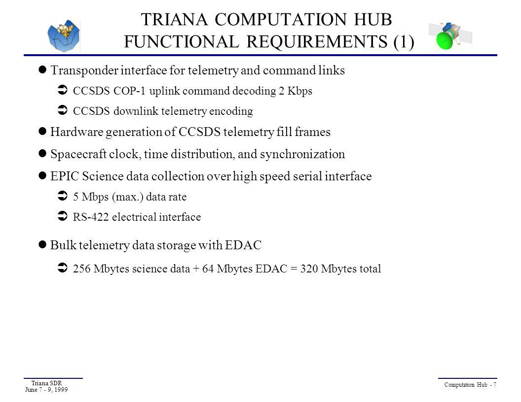 Triana SDR June 7 - 9, 1999 Computation Hub - 18 COMMUNICATION INTERFACE CARD IMPLEMENTATION Uplink  2 Kbps uplink interface, H/W command decoder Downlink  Programmable downlink rate range: 4 M bps-300 bps  Programmable 32 modulation index levels  Hardware fill frame generator  Coding options (Reed Solomon, Convolutional, PN and/or Bi-phase L encoding) Timers  Hardware watchdog, Mission Elapsed Time PLASMAG UART Serial Interface External Interfaces  1 UART (RS-422 electrically) PCI Slave interface