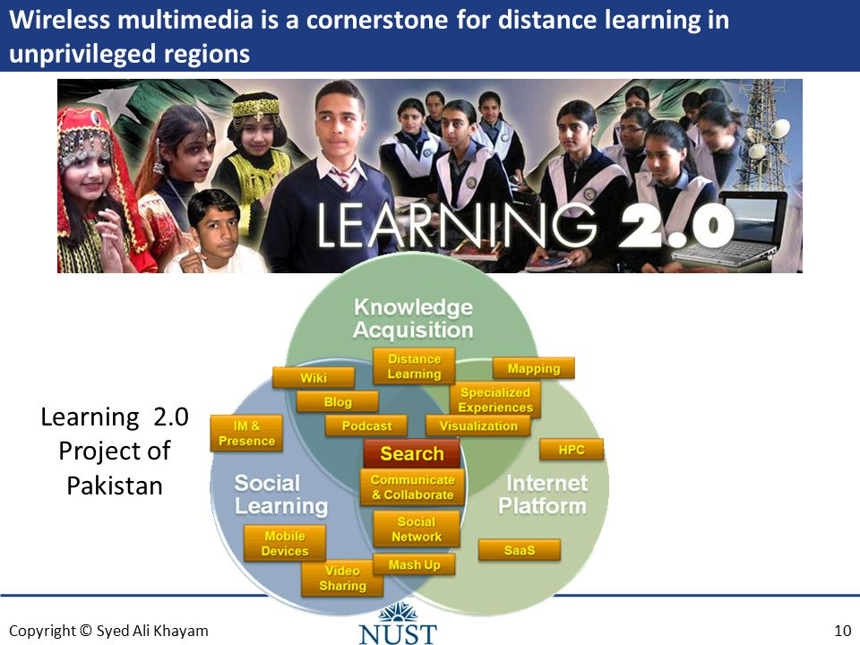 Copyright © Syed Ali Khayam Wireless multimedia is a cornerstone for distance learning in unprivileged regions 10 Learning 2.0 Project of Pakistan