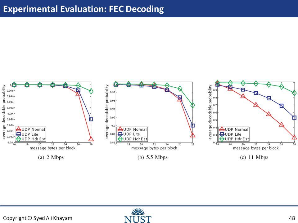 Copyright © Syed Ali Khayam Experimental Evaluation: FEC Decoding 48