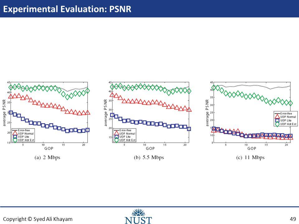 Copyright © Syed Ali Khayam Experimental Evaluation: PSNR 49