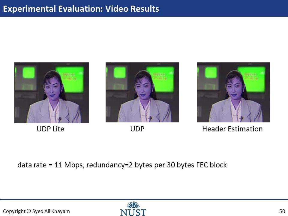 Copyright © Syed Ali Khayam Experimental Evaluation: Video Results data rate = 11 Mbps, redundancy=2 bytes per 30 bytes FEC block 50 UDPUDP LiteHeader Estimation