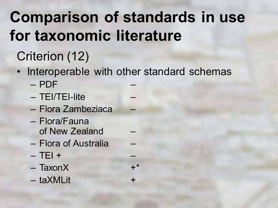 Criterion (12) Interoperable with other standard schemas –PDF – –TEI/TEI-lite – –Flora Zambeziaca – –Flora/Fauna of New Zealand – –Flora of Australia – –TEI + – –TaxonX +* –taXMLit + Comparison of standards in use for taxonomic literature
