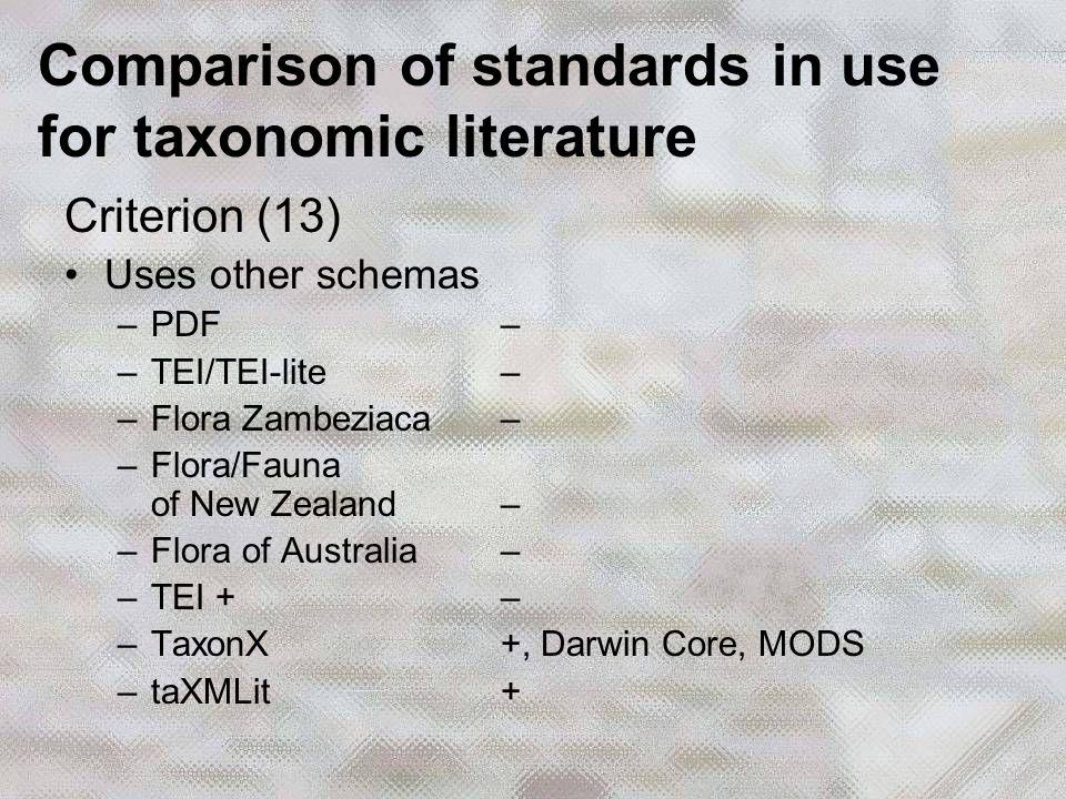 Criterion (13) Uses other schemas –PDF – –TEI/TEI-lite – –Flora Zambeziaca – –Flora/Fauna of New Zealand – –Flora of Australia – –TEI + – –TaxonX +, Darwin Core, MODS –taXMLit + Comparison of standards in use for taxonomic literature