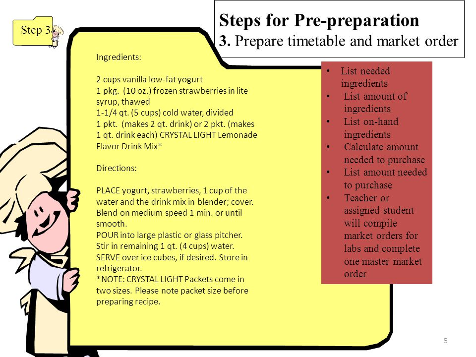 Steps for Pre-preparation 3.Prepare timetable and market order A1.02CWork Plans5 Step 3.