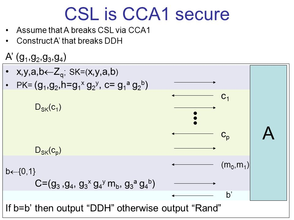 CSL is CCA1 secure Thm.Under the DDH, CSL is CCA1 secure.