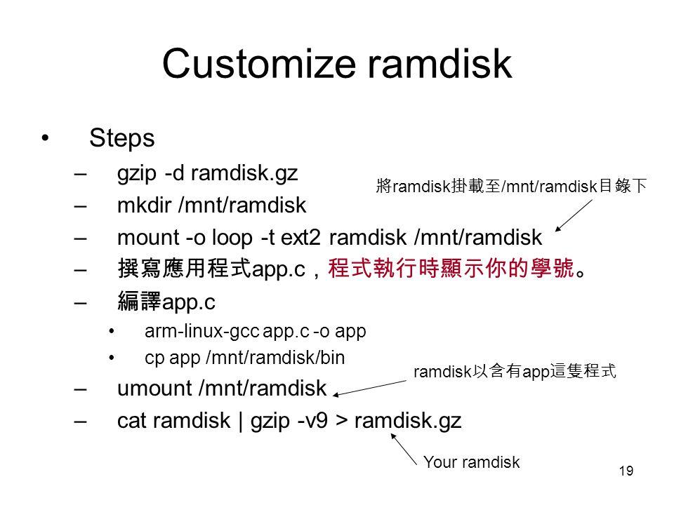 19 Customize ramdisk Steps –gzip -d ramdisk.gz –mkdir /mnt/ramdisk –mount -o loop -t ext2 ramdisk /mnt/ramdisk – 撰寫應用程式 app.c ,程式執行時顯示你的學號。 – 編譯 app.c arm-linux-gcc app.c -o app cp app /mnt/ramdisk/bin –umount /mnt/ramdisk –cat ramdisk | gzip -v9 > ramdisk.gz 將 ramdisk 掛載至 /mnt/ramdisk 目錄下 ramdisk 以含有 app 這隻程式 Your ramdisk